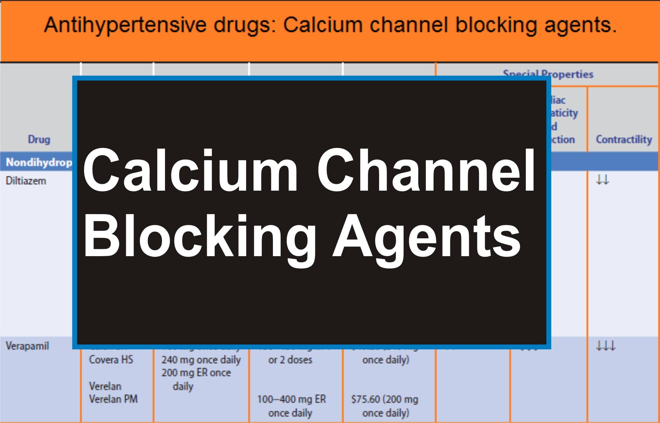 Calcium Channel Blocking Agents Medical Estudy
