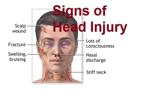 NCLEX RN Practice Question # 567 - Medical eStudy