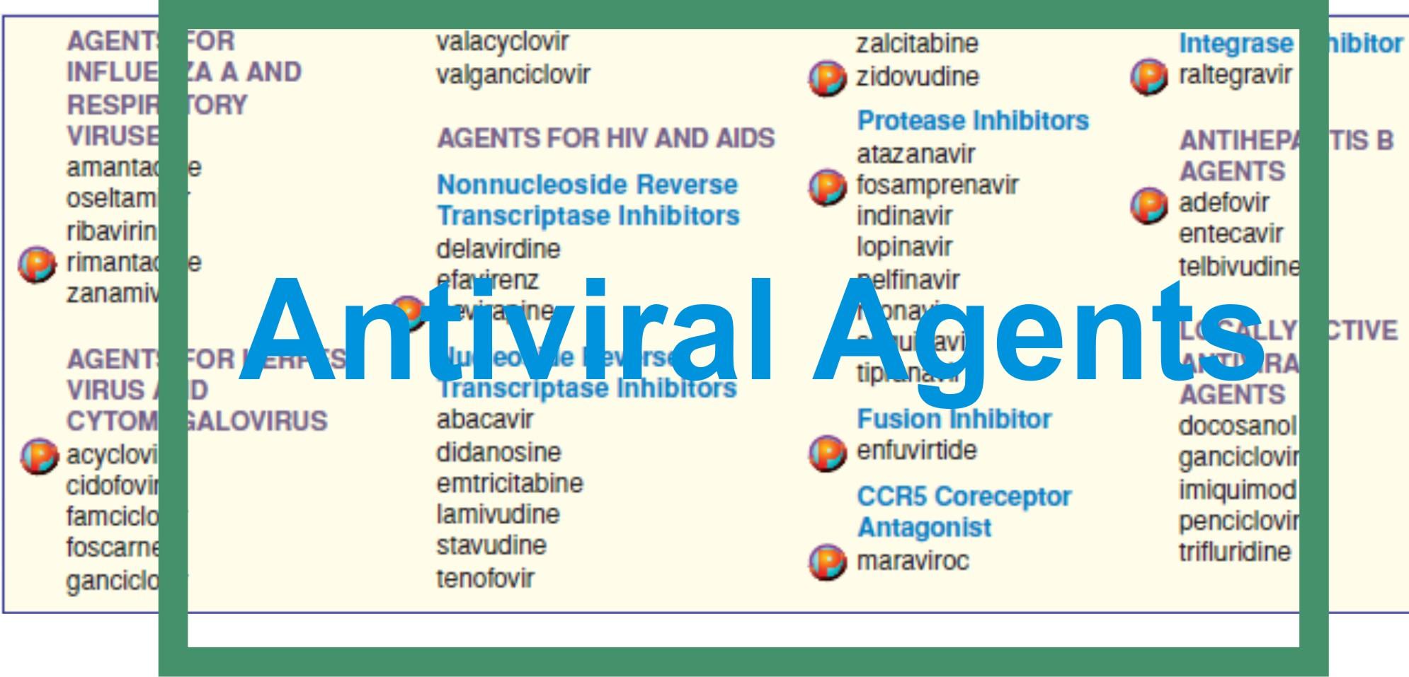 Ivermectin for fever