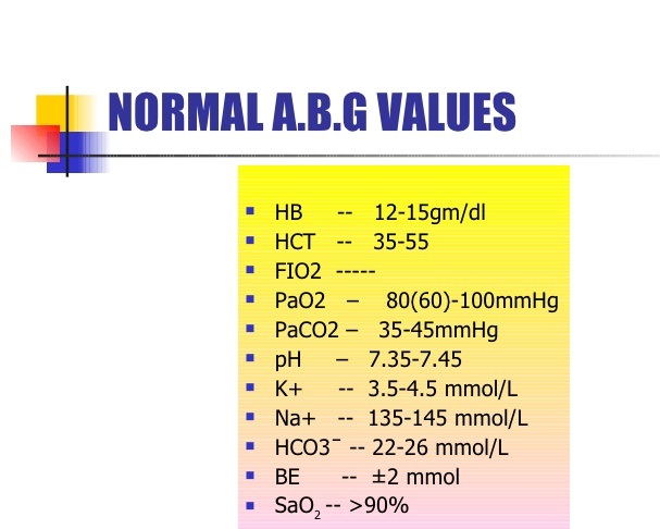 Normal values of Arterial blood gasses