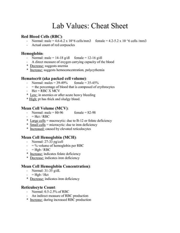 Lab values cheat sheet - Copy