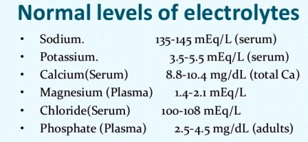 normal-levels-of-electolytes