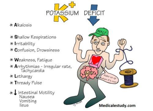 potassium-deficit-1
