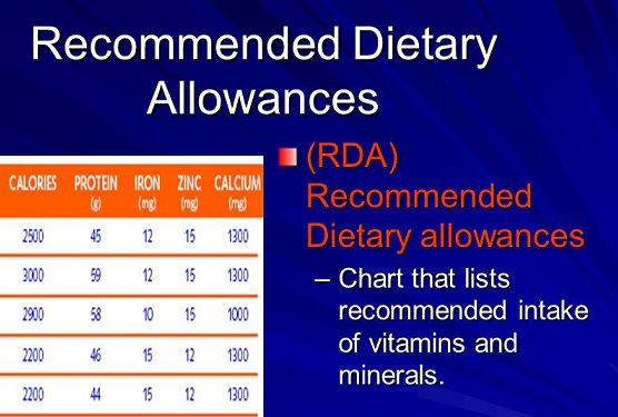 Rda Recommended Tary Allowances Chart
