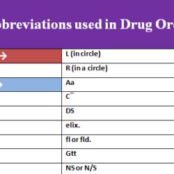 drug-orders
