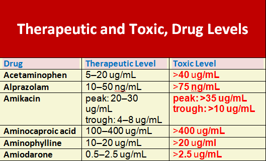 Amoxapine as an antipsychotic: comparative study versus ...