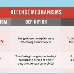 defense-mechanism-1