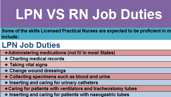 rn duties duties of a registered nurse in a hospital and nursing