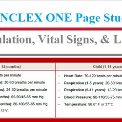 nclex-one-page-study