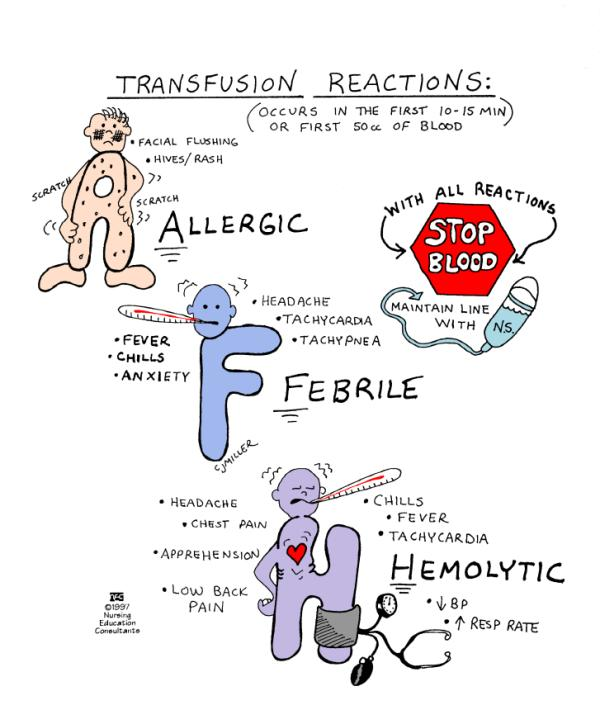 transfusion-reactions