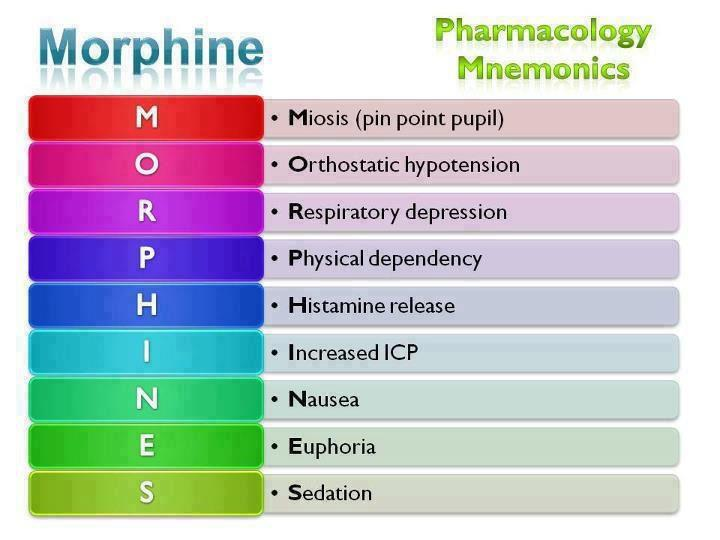 Morphine side effects sex