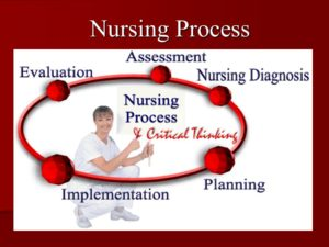 nursing-process