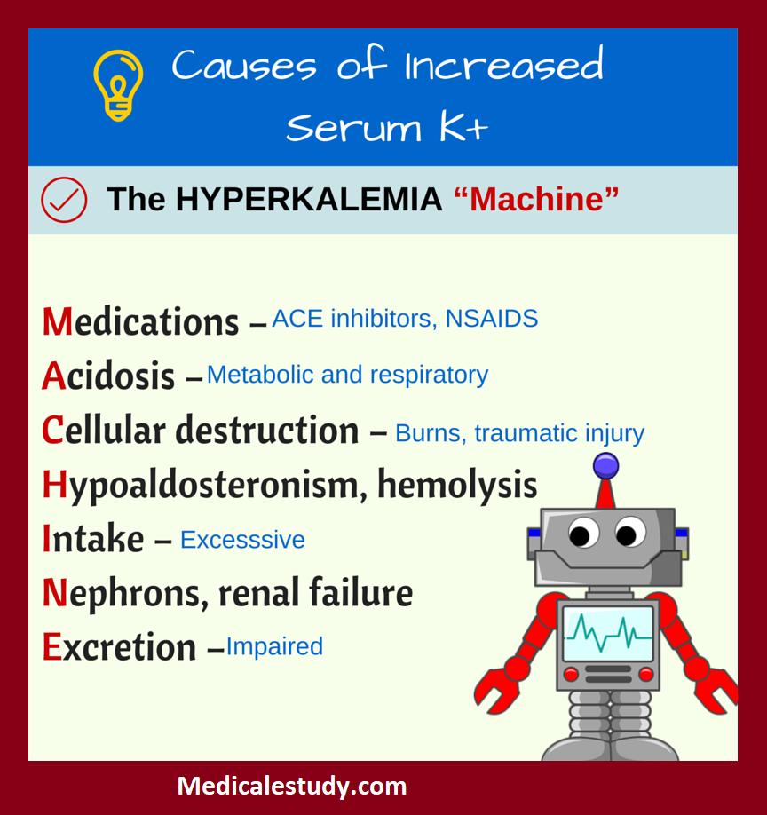 causes-of-hyperkalemia