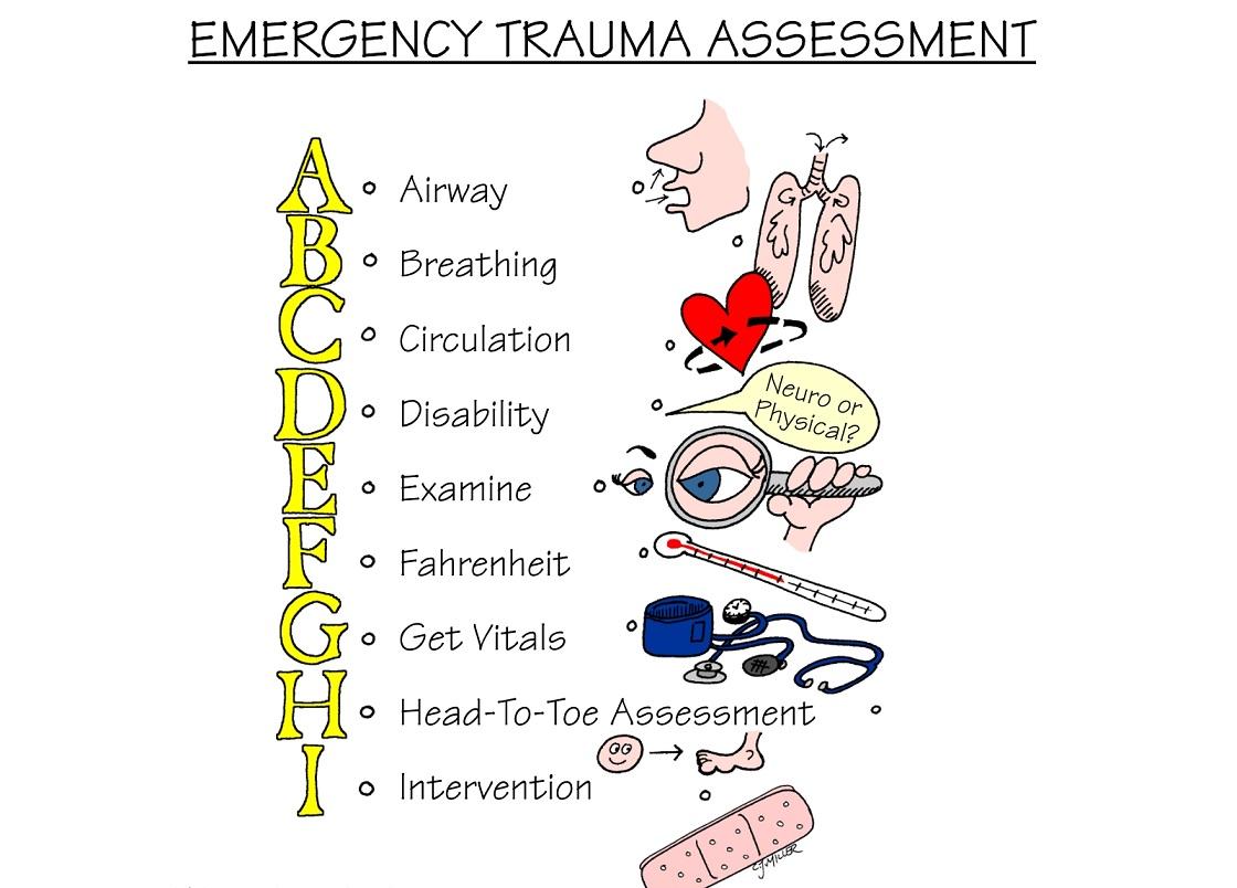 er-trauma-assessment