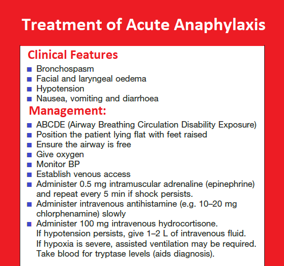 treatment-of-acute-anaphylaxis