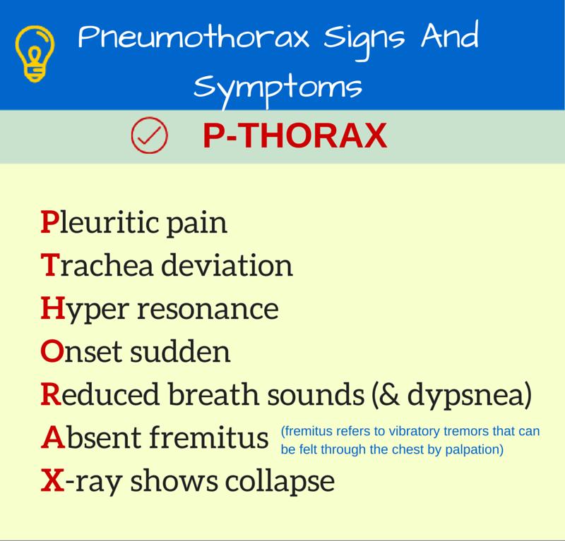 pneumothorax-signs-and-symptoms