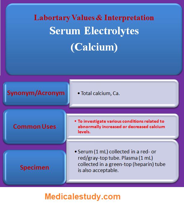 serum-electrolytes-calcium