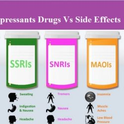 antidepressant-drugs-1