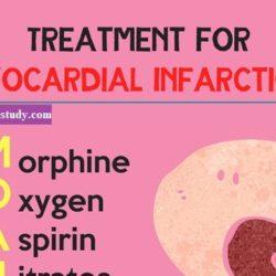 myocardial-infraction-nursing-mnemonics