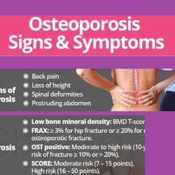 osteoporosis-signs-symptoms-risk-factors