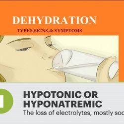dehydration-types