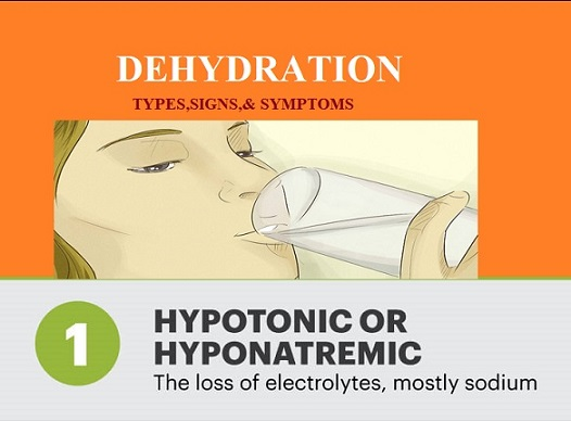 dehydration-types