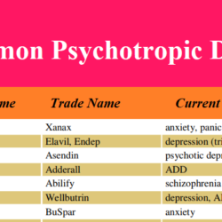 psychotropic-drugs