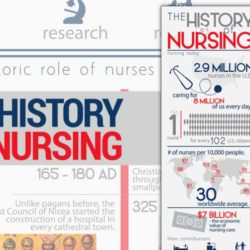 the-history-of-nursing