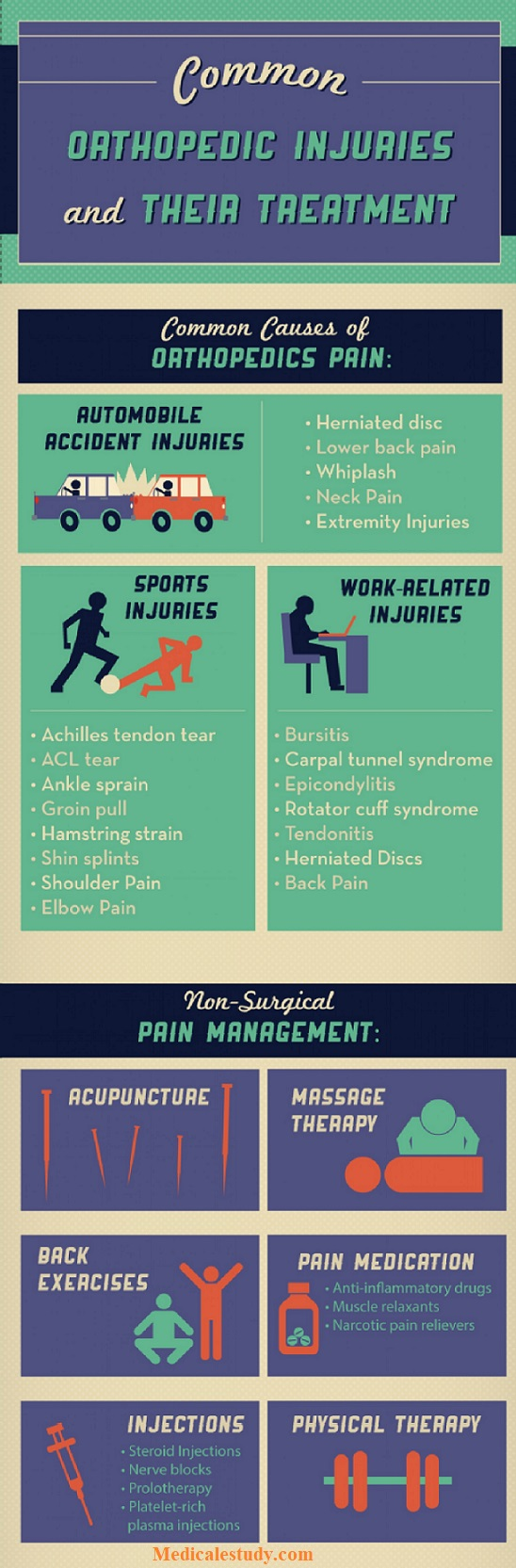 orthopedic-injuries