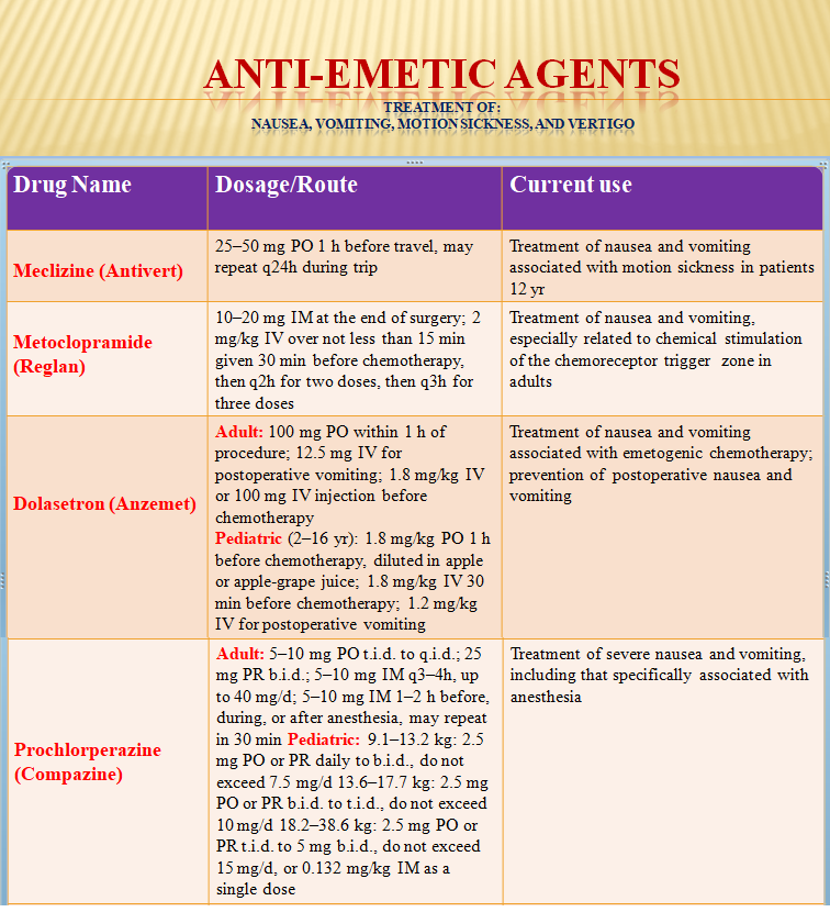 antiemetic-drugs