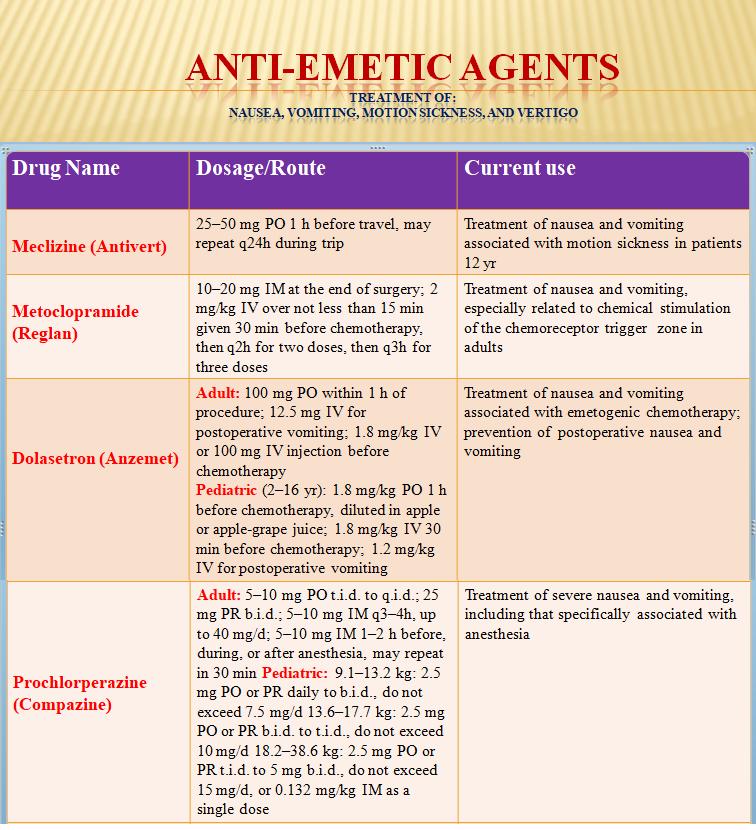 antiemetic-drugs