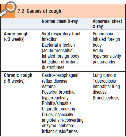 causes-of-cough