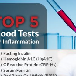 inflamation-blood-tests