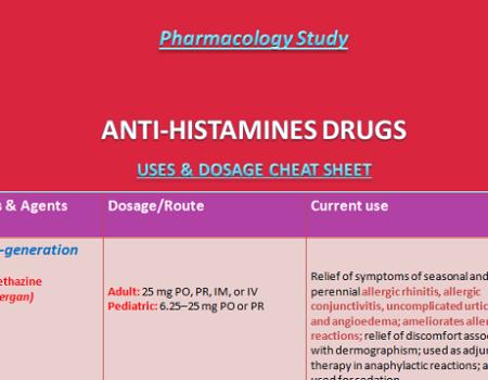 antihistamines-drugs