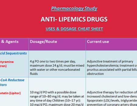 antilipemics-drugs-cheat-sheet