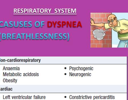 causes-of-dyspnea