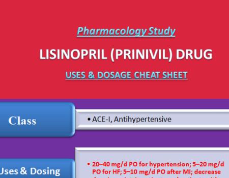 lisinopril-durg