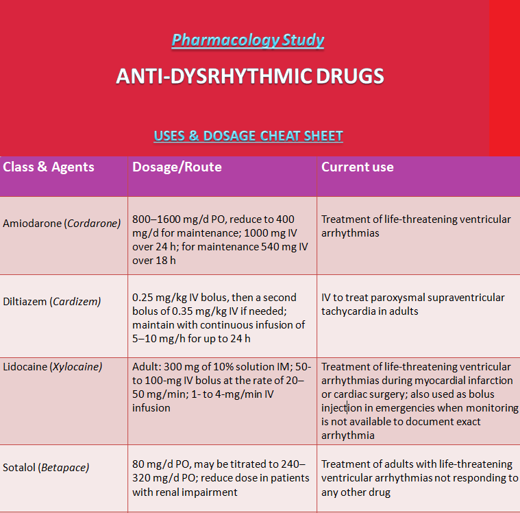 antidysrhythmic-drugs-1