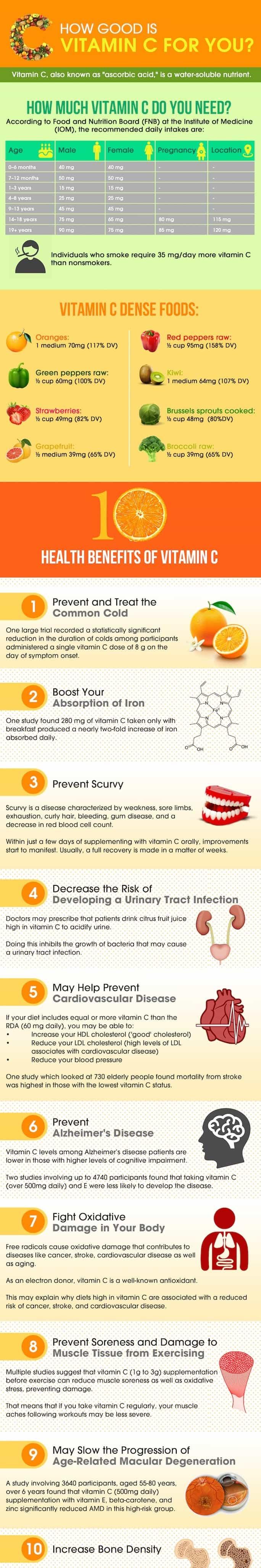 vitamin-c-health-benefits